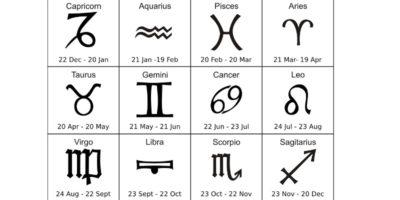 zodiac-2017