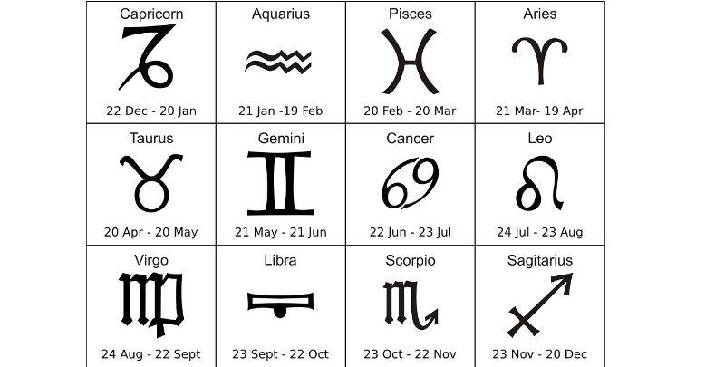 Hindu numerology number 1 photo 4